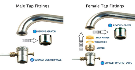 TAP FITTINGS